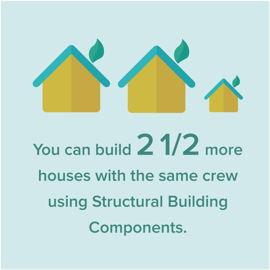 Build More Houses | Structural Building Components Association