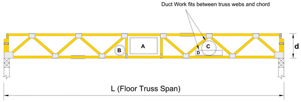 Floor Truss Span Tables Meze Blog